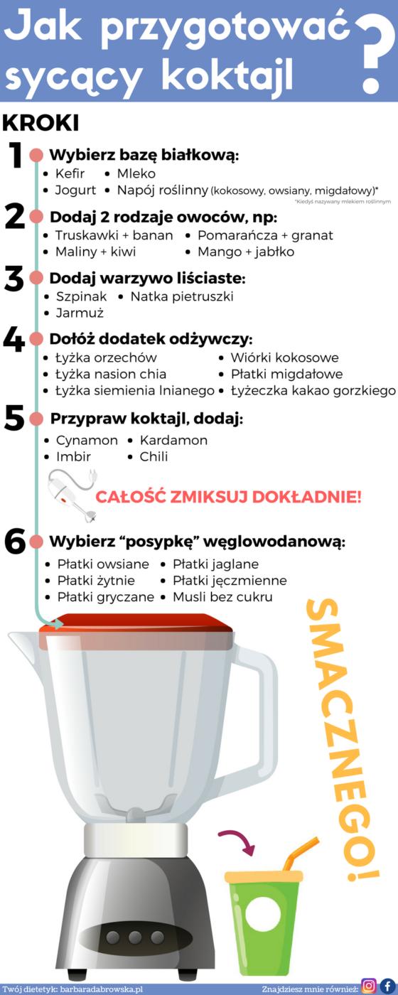 Infografika: jak przygotować zdrowy koktajl? Krok po kroku. Infografika przygotowana przez dietetyka Barbarę Dąbrowską.