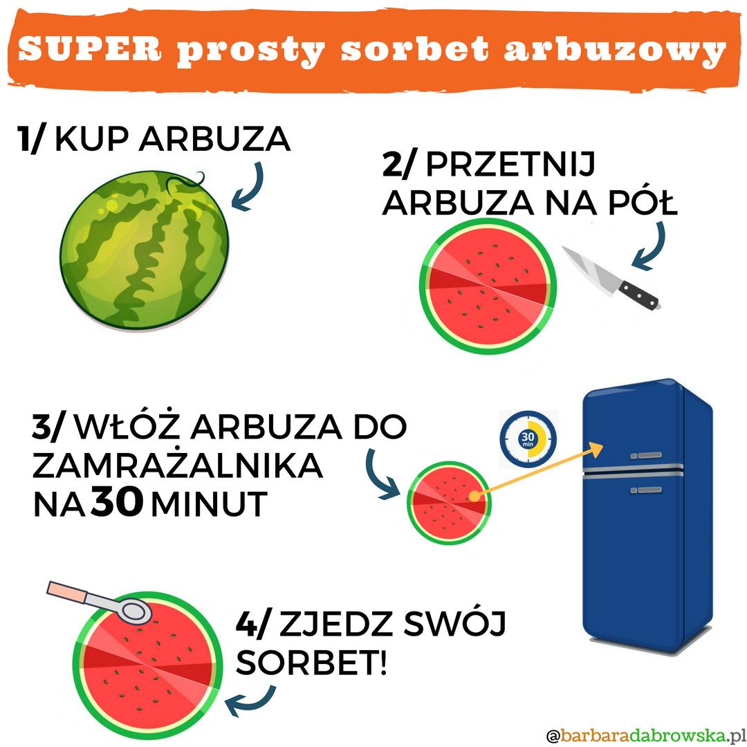 Infografika z Instagrama barbaradabrowska.pl - jak zrobić sorbet z arbuza?