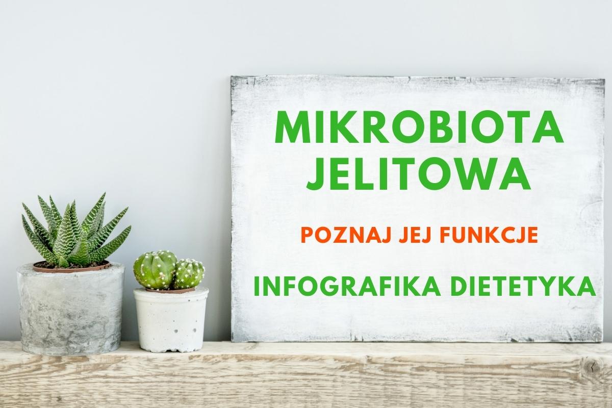 Mikrobiota, mikroflora jelitowa, poznaj jej funkcje - okładka wpisu z infografiką dietetyka