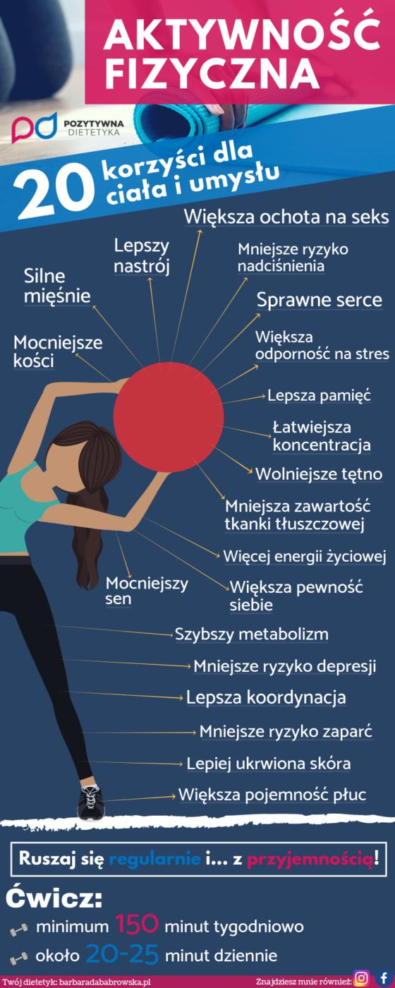 Aktywność fizyczna – 20 korzyści dla ciała i umysłu. Infografika