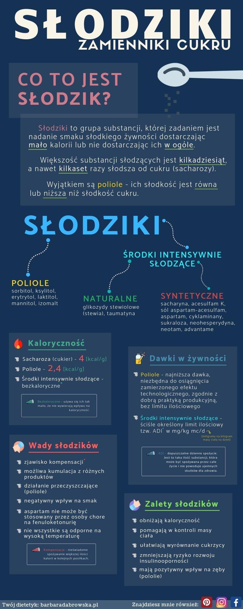 Słodziki - zamienniki cukru - infografika