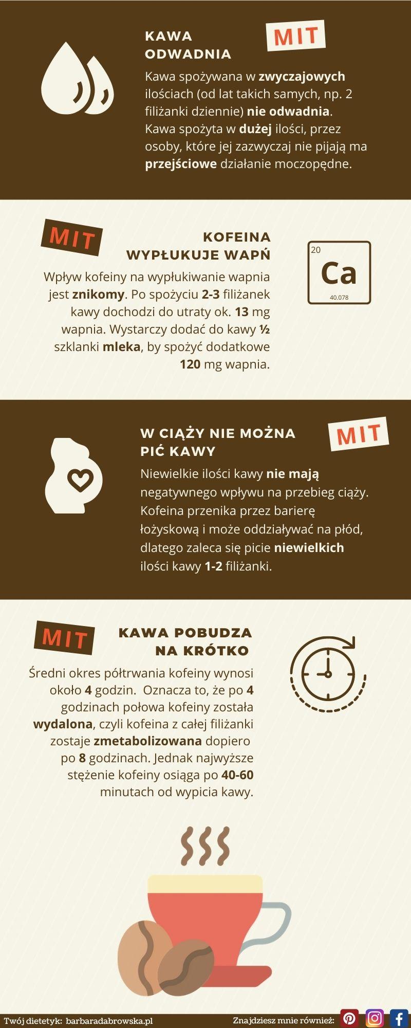 Kawa - fakty i mity - część 2