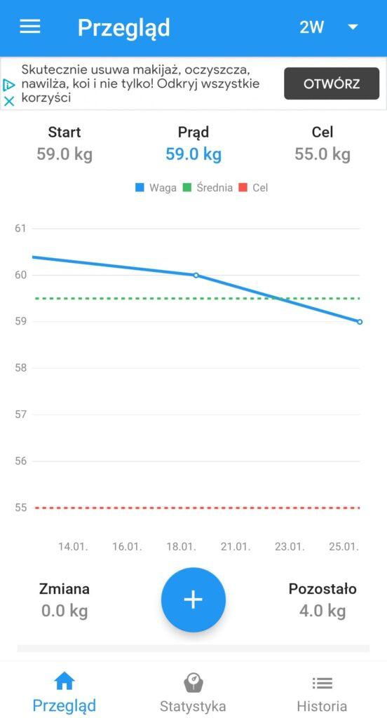 Kalkulator BMI - wykres
